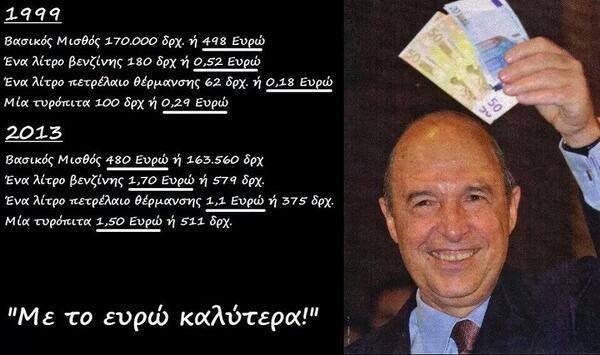 simitis-euro