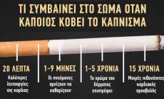 Δείτε σε στάδια τις αλλαγές που θα επέλθουν στο σώμα σας αν κόψετε σήμερα το τσιγάρο