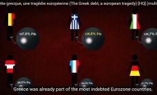 Ντοκιμαντέρ: Το ελληνικό χρέος, μια ευρωπαϊκή τραγωδία | Βίντεο